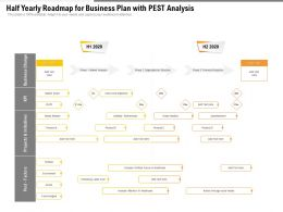 Half Yearly Roadmap For Business Plan With Pest Analysis