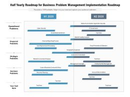 Half Yearly Roadmap For Business Problem Management Implementation Roadmap