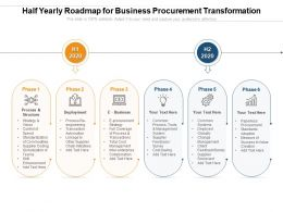 Half Yearly Roadmap For Business Procurement Transformation