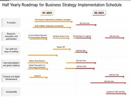Half Yearly Roadmap For Business Strategy Implementation Schedule