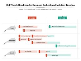 Half Yearly Roadmap For Business Technology Evolution Timeline