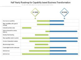 Half Yearly Roadmap For Capability Based Business Transformation