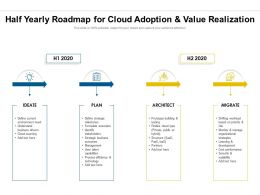 Half Yearly Roadmap For Cloud Adoption And Value Realization
