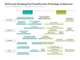 Half Yearly Roadmap For Cloud Security Technology Architecture