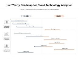 Half Yearly Roadmap For Cloud Technology Adoption