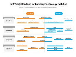 Half Yearly Roadmap For Company Technology Evolution