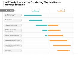 Half Yearly Roadmap For Conducting Effective Human Resource Research