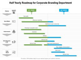 Half Yearly Roadmap For Corporate Branding Department