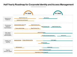 Half Yearly Roadmap For Corporate Identity And Access Management