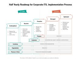 Half Yearly Roadmap For Corporate ITIL Implementation Process