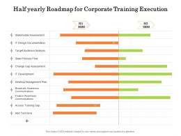 Half Yearly Roadmap For Corporate Training Execution