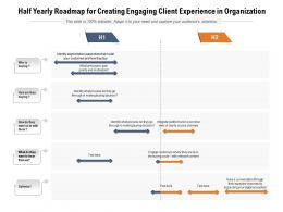 Half Yearly Roadmap For Creating Engaging Client Experience In Organization