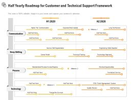 Half Yearly Roadmap For Customer And Technical Support Framework