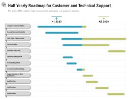 Half Yearly Roadmap For Customer And Technical Support