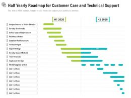 Half Yearly Roadmap For Customer Care And Technical Support