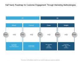 Half Yearly Roadmap For Customer Engagement Through Marketing Methodologies