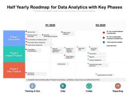 Half Yearly Roadmap For Data Analytics With Key Phases