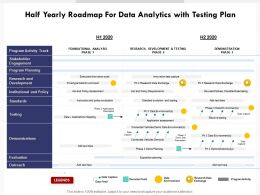 Half Yearly Roadmap For Data Analytics With Testing Plan