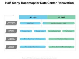 Half Yearly Roadmap For Data Center Renovation