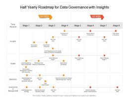 Half Yearly Roadmap For Data Governance With Insights