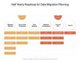 Half Yearly Roadmap For Data Migration Planning