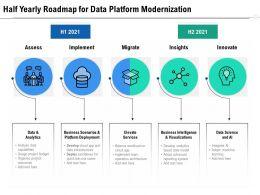 Half Yearly Roadmap For Data Platform Modernization