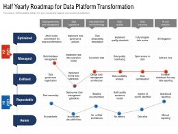 Half Yearly Roadmap For Data Platform Transformation