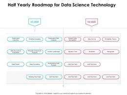 Half Yearly Roadmap For Data Science Technology