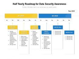 Half Yearly Roadmap For Data Security Awareness