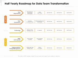Half Yearly Roadmap For Data Team Transformation