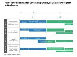 Half Yearly Roadmap For Developing Employee Volunteer Program In Workplace