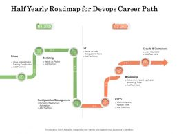 Half Yearly Roadmap For Devops Career Path