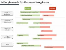 Half Yearly Roadmap For Digital Procurement Strategy Example
