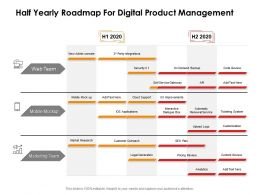 Half Yearly Roadmap For Digital Product Management