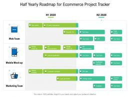 Half Yearly Roadmap For Ecommerce Project Tracker