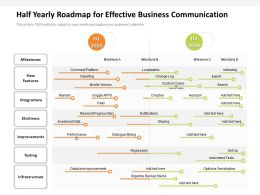 Half Yearly Roadmap For Effective Business Communication