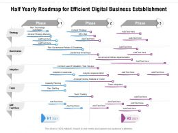 Half Yearly Roadmap For Efficient Digital Business Establishment