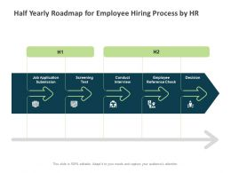 Half Yearly Roadmap For Employee Hiring Process By HR