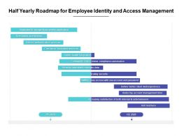 Half Yearly Roadmap For Employee Identity And Access Management
