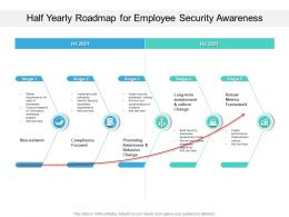 Half Yearly Roadmap For Employee Security Awareness