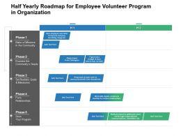 Half Yearly Roadmap For Employee Volunteer Program In Organization
