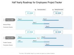 Half Yearly Roadmap For Employees Project Tracker