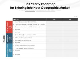 Half Yearly Roadmap For Entering Into New Geographic Market