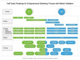 Half Yearly Roadmap For Entrepreneurial Marketing Process With Market Validation