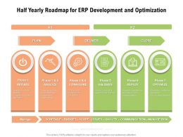 Half Yearly Roadmap For ERP Development And Optimization