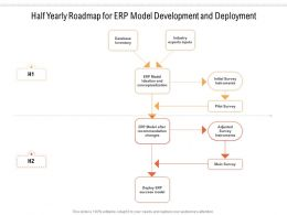 Half Yearly Roadmap For ERP Model Development And Deployment