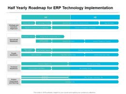 Half Yearly Roadmap For ERP Technology Implementation