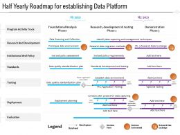 Half Yearly Roadmap For Establishing Data Platform