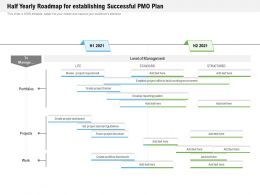 Half Yearly Roadmap For Establishing Successful PMO Plan