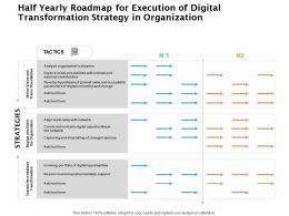 Half Yearly Roadmap For Execution Of Digital Transformation Strategy In Organization